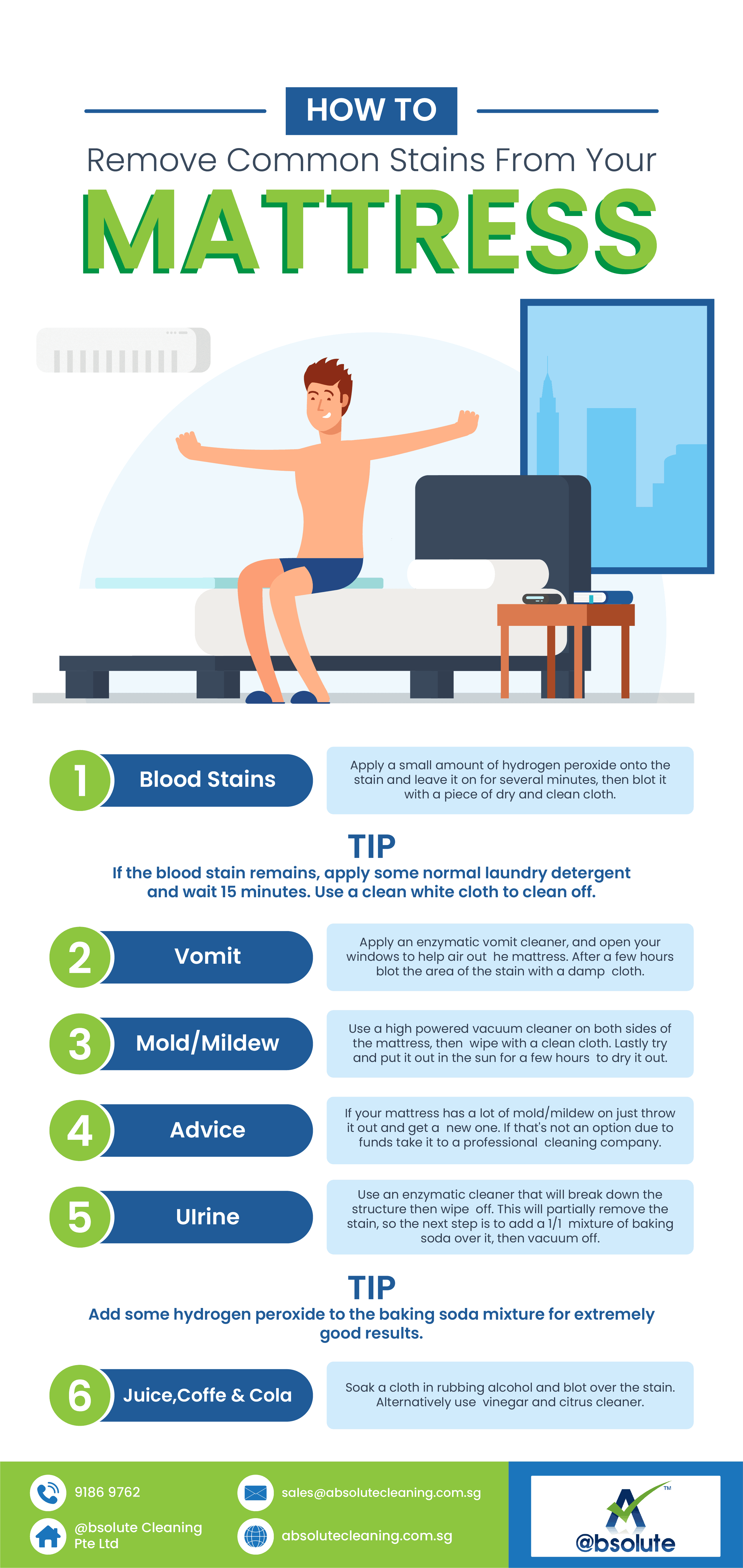 Infographic - How to Remove Stains On Mattress