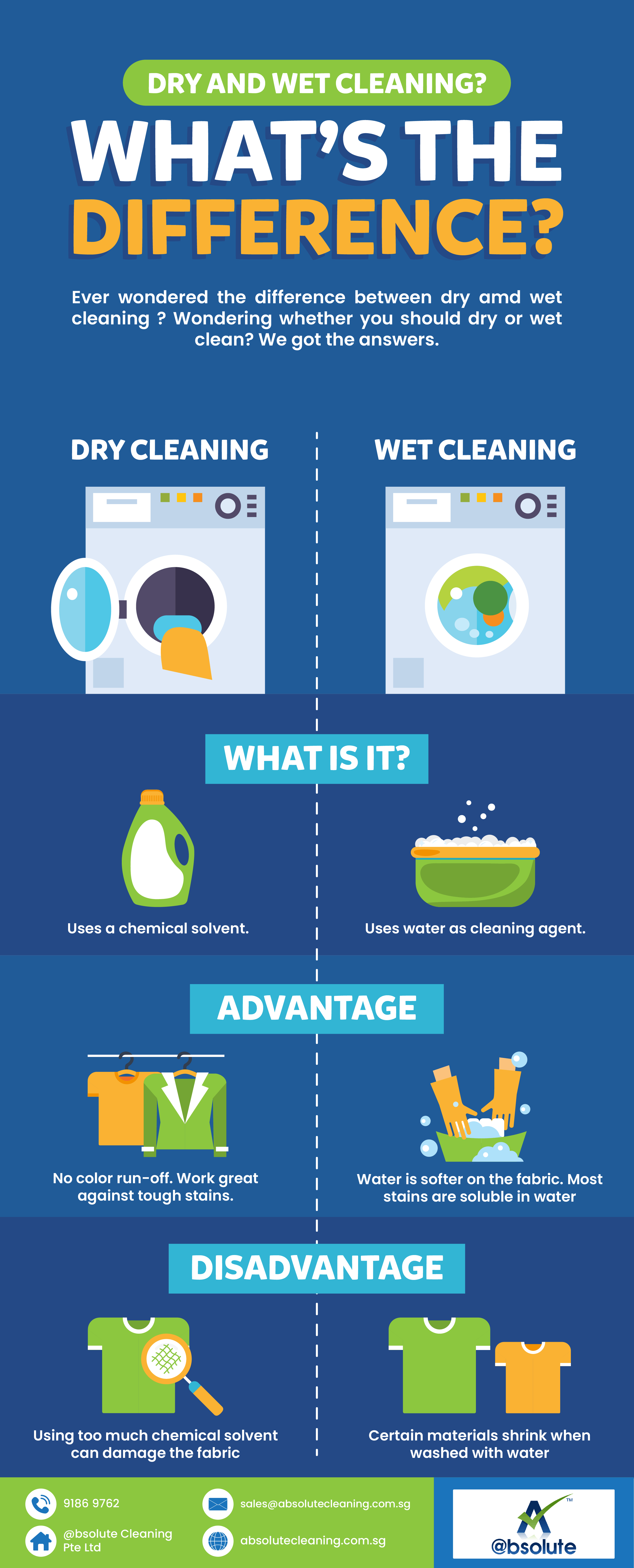 Laundry dry cleaning infographic